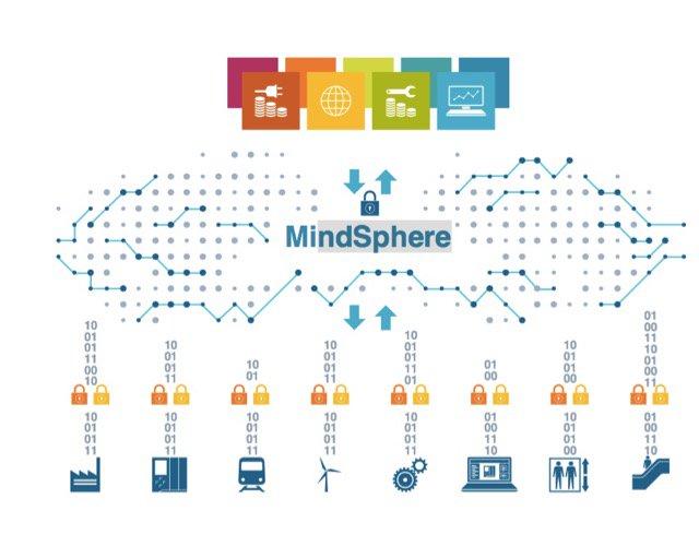 Manfaatkan Kekaayan Data untuk Pabrik dengan TIA berbasis MindSphere