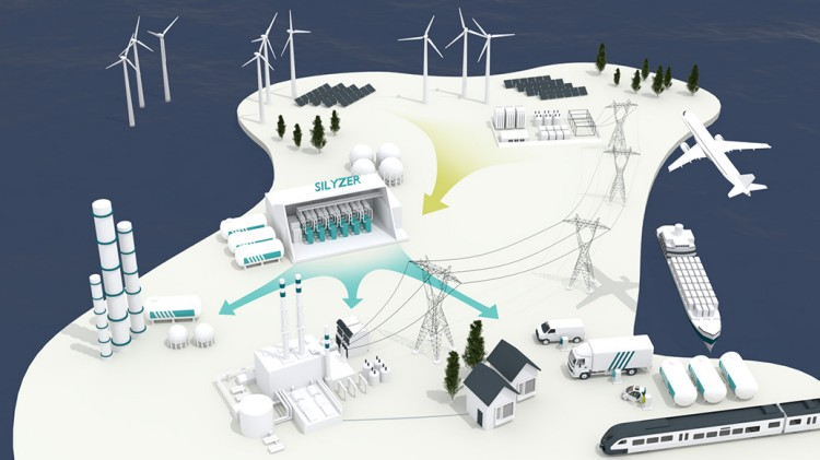 Hidrogen Solusi Sumber Energi